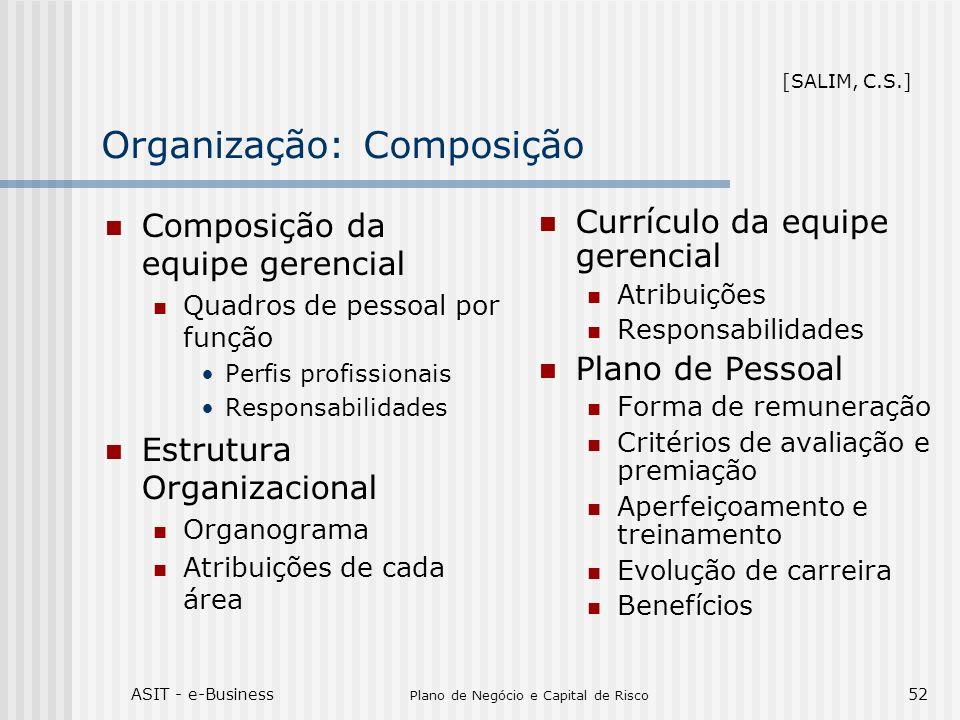 ASIT - e-Business Plano de Negócio e Capital de Risco 52 Organização: Composição Composição da equipe gerencial Quadros de pessoal por função Perfis p