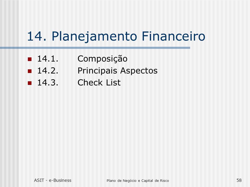 ASIT - e-Business Plano de Negócio e Capital de Risco 58 14.Planejamento Financeiro 14.1.Composição 14.2.Principais Aspectos 14.3.Check List