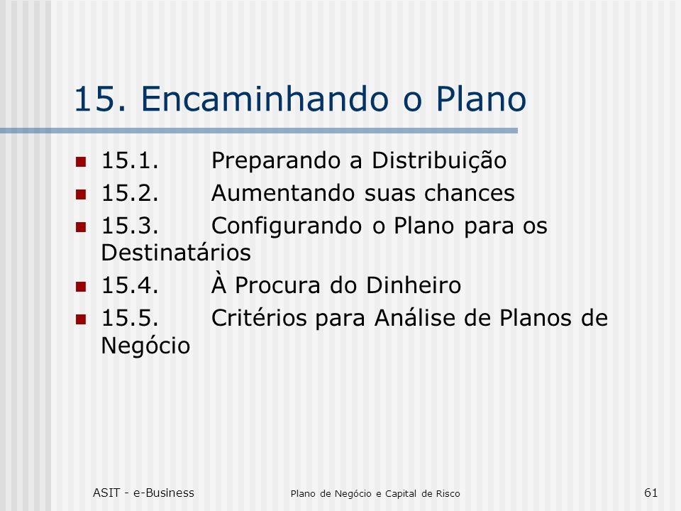 ASIT - e-Business Plano de Negócio e Capital de Risco 61 15.Encaminhando o Plano 15.1.Preparando a Distribuição 15.2.Aumentando suas chances 15.3.Conf