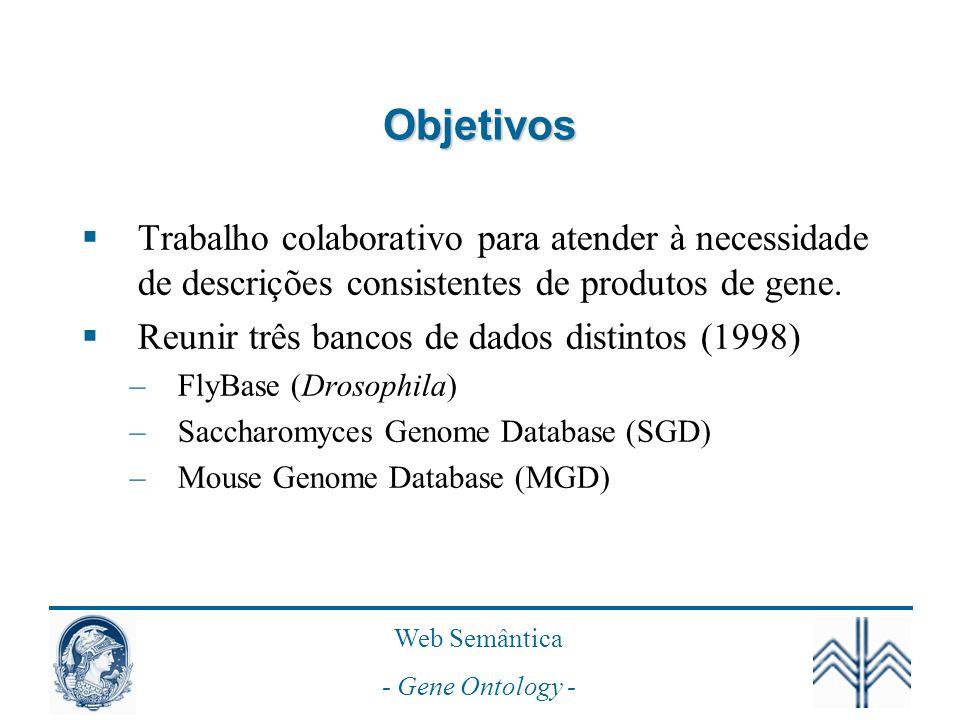 Web Semântica - Gene Ontology - Objetivos Trabalho colaborativo para atender à necessidade de descrições consistentes de produtos de gene.