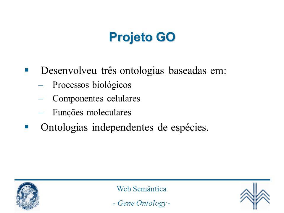 Web Semântica - Gene Ontology - Projeto GO Desenvolveu três ontologias baseadas em: –Processos biológicos –Componentes celulares –Funções moleculares Ontologias independentes de espécies.