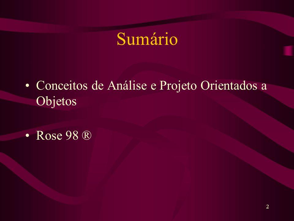 3 Bibliografia FURLAN, José Davi.Modelagem de Objetos através da UML.