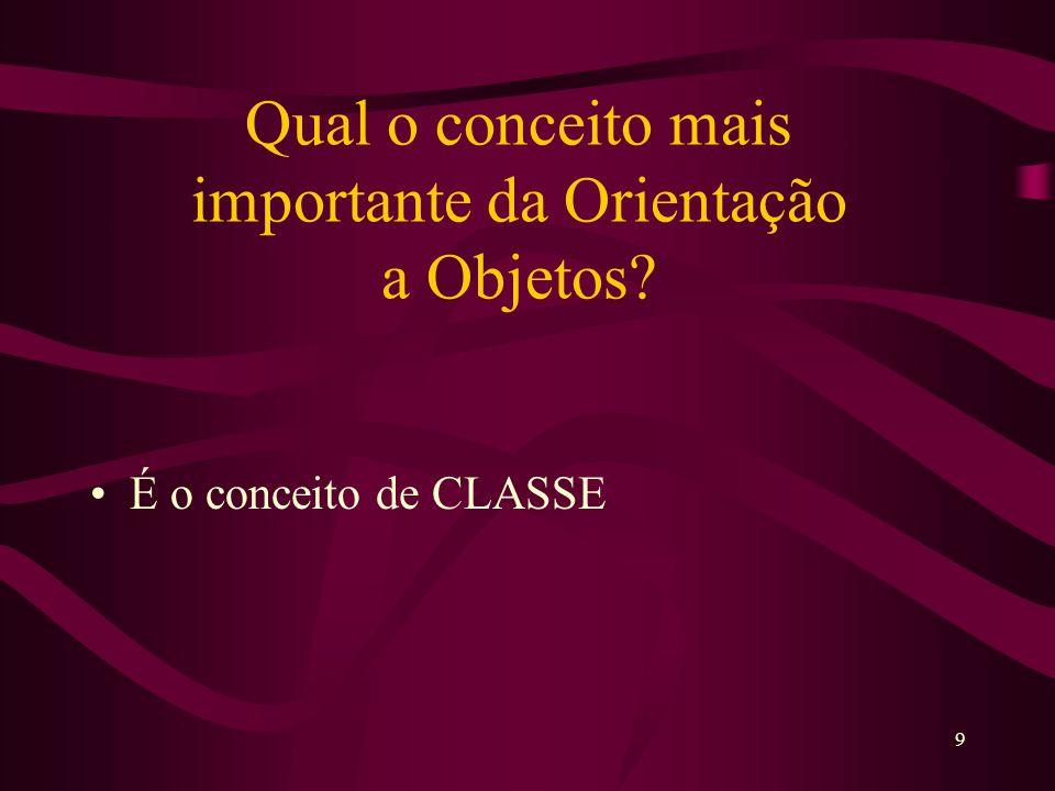 10 Classe Nome da Classe atributo atributo : tipo do dado atributo : tipo do dado = valor inicial operação operação (lista de arg.) : tipo de res.