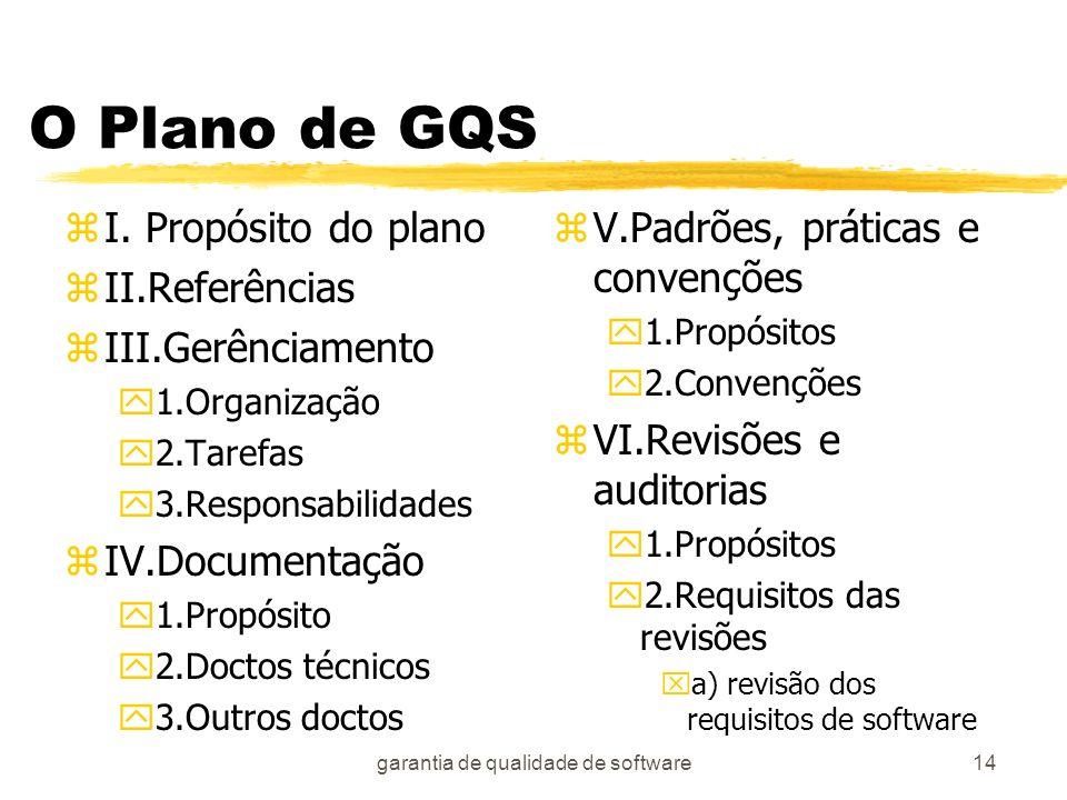 garantia de qualidade de software14 O Plano de GQS zI. Propósito do plano zII.Referências zIII.Gerênciamento y1.Organização y2.Tarefas y3.Responsabili