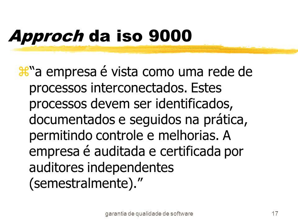 garantia de qualidade de software17 Approch da iso 9000 za empresa é vista como uma rede de processos interconectados. Estes processos devem ser ident