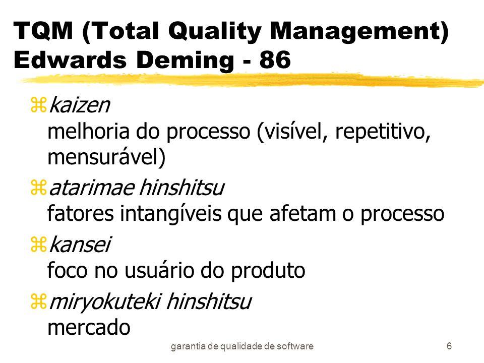 garantia de qualidade de software6 TQM (Total Quality Management) Edwards Deming - 86 zkaizen melhoria do processo (visível, repetitivo, mensurável) z