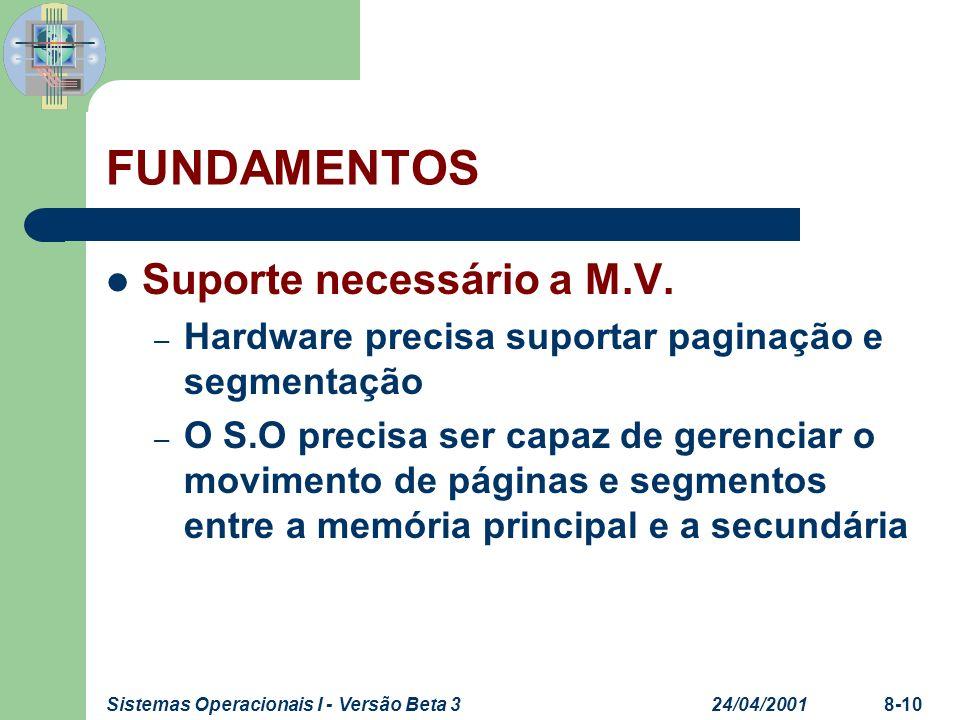 24/04/2001Sistemas Operacionais I - Versão Beta 38-10 FUNDAMENTOS Suporte necessário a M.V. – Hardware precisa suportar paginação e segmentação – O S.