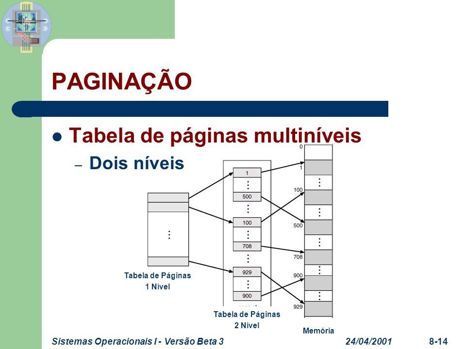 24/04/2001Sistemas Operacionais I - Versão Beta 38-14 PAGINAÇÃO Tabela de páginas multiníveis – Dois níveis Memória Tabela de Páginas 2 Nível Tabela d