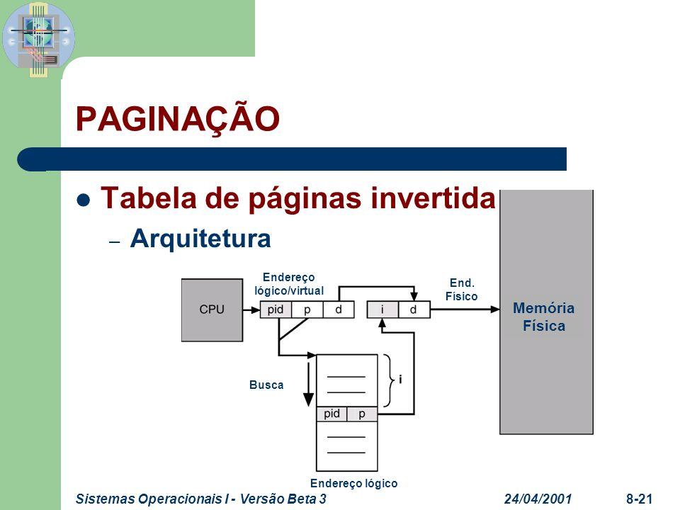 24/04/2001Sistemas Operacionais I - Versão Beta 38-21 PAGINAÇÃO Tabela de páginas invertida – Arquitetura Memória Física Endereço lógico/virtual End.