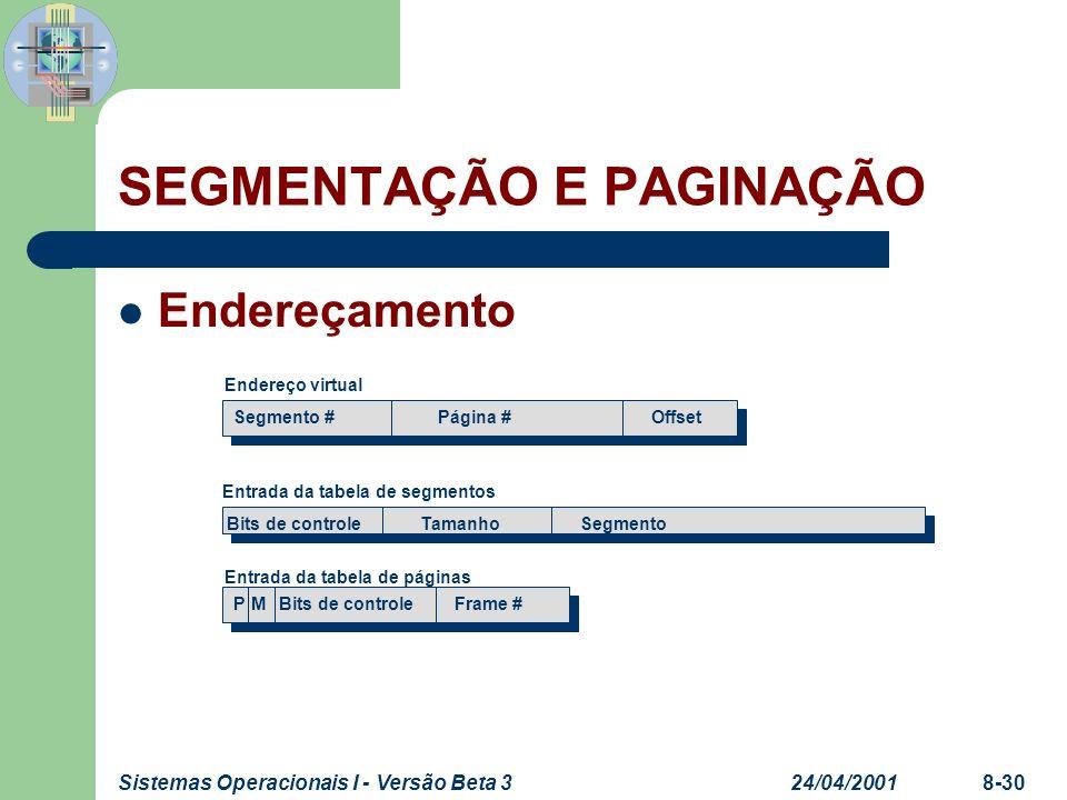 24/04/2001Sistemas Operacionais I - Versão Beta 38-30 SEGMENTAÇÃO E PAGINAÇÃO Endereçamento Endereço virtual Entrada da tabela de segmentos Entrada da