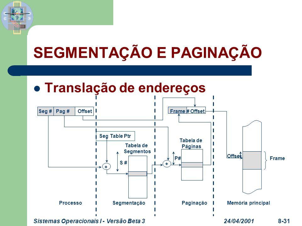 24/04/2001Sistemas Operacionais I - Versão Beta 38-31 SEGMENTAÇÃO E PAGINAÇÃO Translação de endereços Memória principal Frame Offset Paginação Tabela