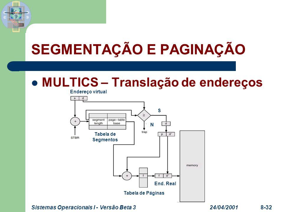 24/04/2001Sistemas Operacionais I - Versão Beta 38-32 SEGMENTAÇÃO E PAGINAÇÃO MULTICS – Translação de endereços S Endereço virtual N Tabela de Segment