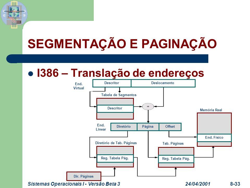 24/04/2001Sistemas Operacionais I - Versão Beta 38-33 SEGMENTAÇÃO E PAGINAÇÃO I386 – Translação de endereços End. Virtual Tabela de Segmentos End. Lin