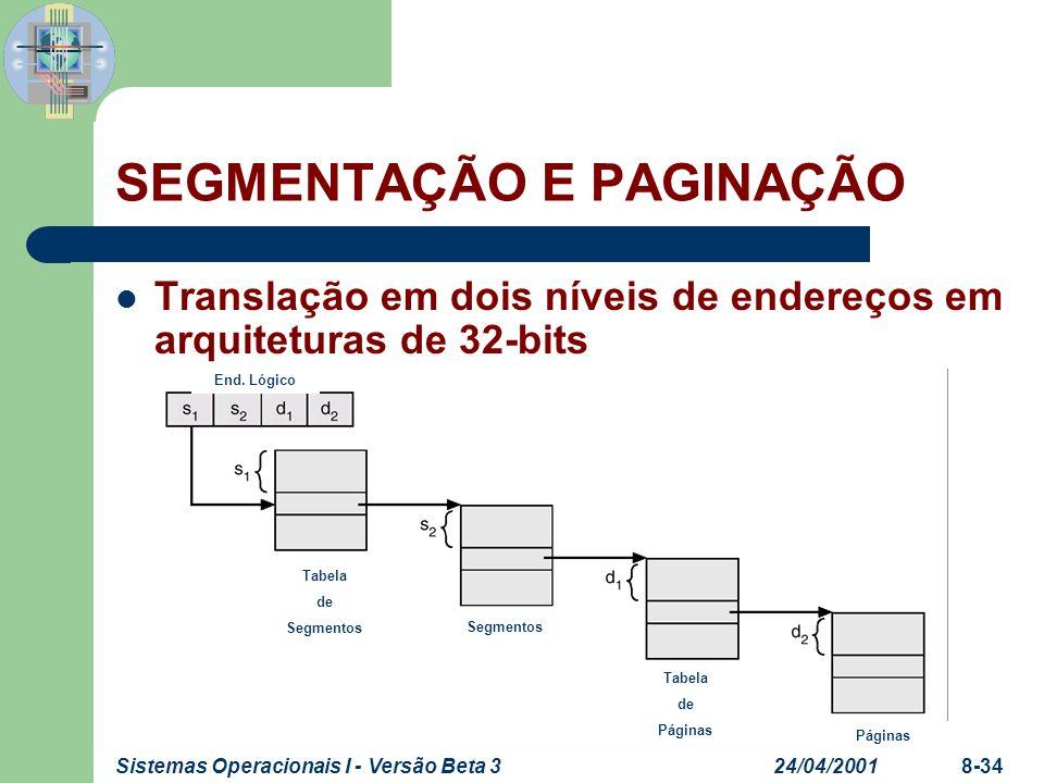 24/04/2001Sistemas Operacionais I - Versão Beta 38-34 SEGMENTAÇÃO E PAGINAÇÃO Translação em dois níveis de endereços em arquiteturas de 32-bits End. L