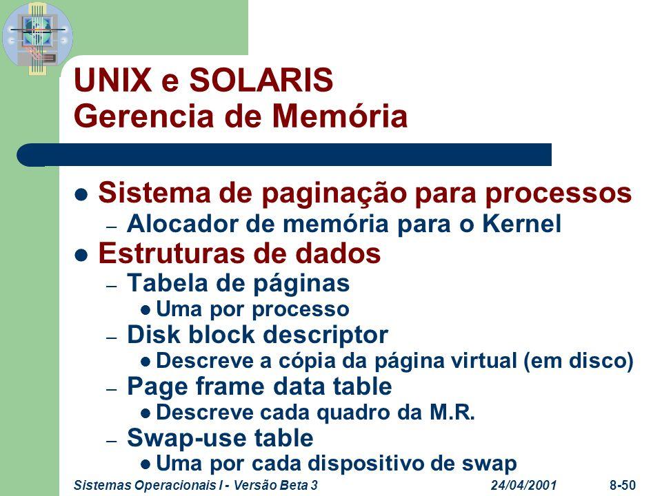 24/04/2001Sistemas Operacionais I - Versão Beta 38-50 UNIX e SOLARIS Gerencia de Memória Sistema de paginação para processos – Alocador de memória par