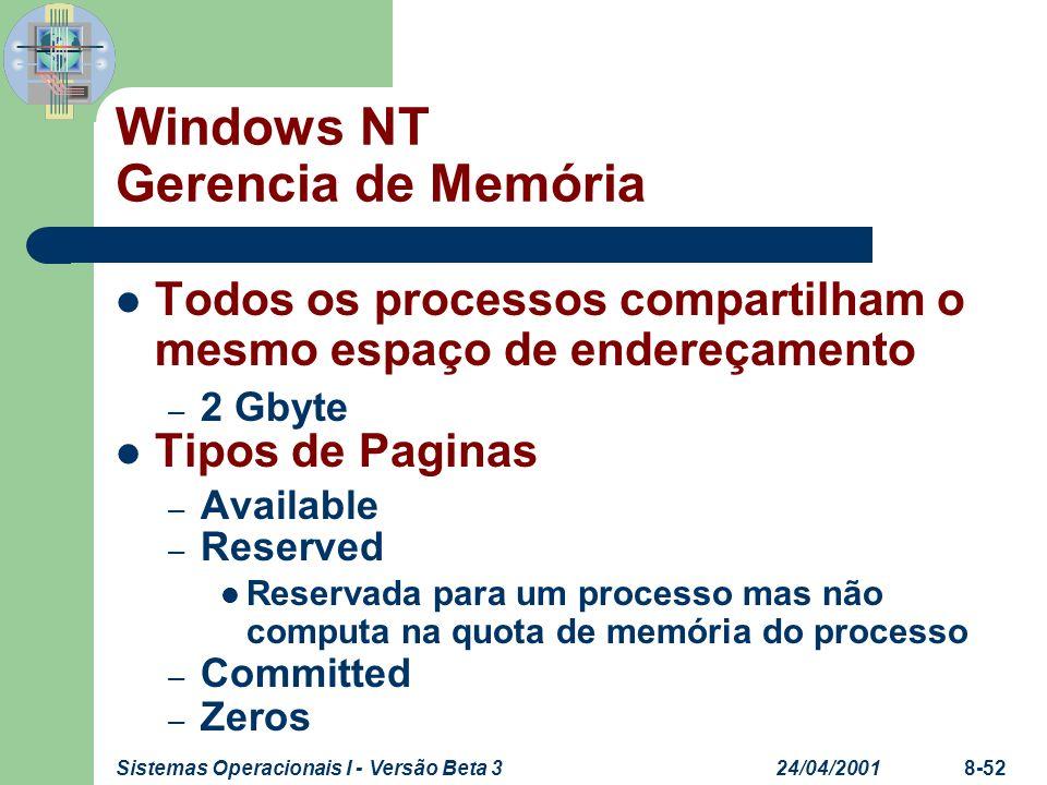 24/04/2001Sistemas Operacionais I - Versão Beta 38-52 Windows NT Gerencia de Memória Todos os processos compartilham o mesmo espaço de endereçamento –