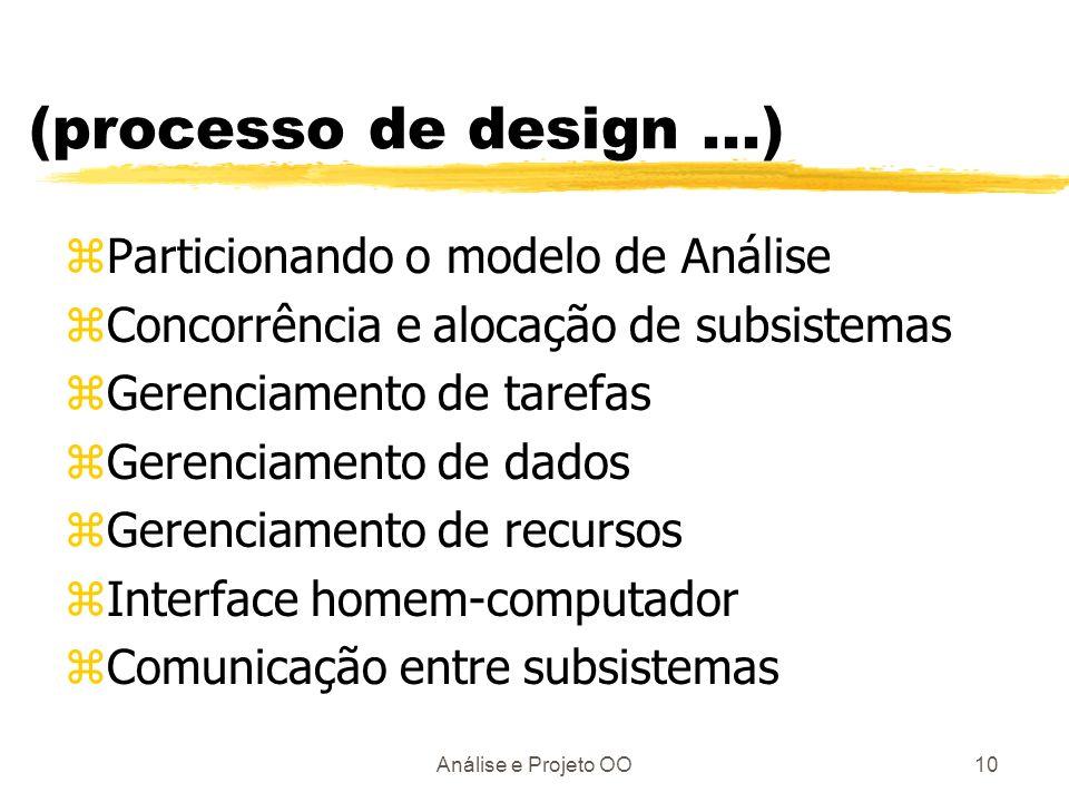 Análise e Projeto OO10 (processo de design...) zParticionando o modelo de Análise zConcorrência e alocação de subsistemas zGerenciamento de tarefas zG