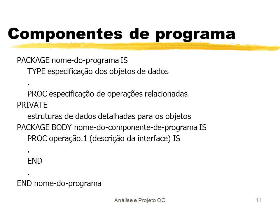 Análise e Projeto OO11 Componentes de programa PACKAGE nome-do-programa IS TYPE especificação dos objetos de dados. PROC especificação de operações re