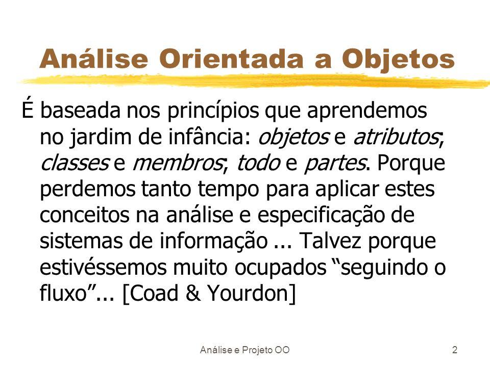 Análise e Projeto OO2 Análise Orientada a Objetos É baseada nos princípios que aprendemos no jardim de infância: objetos e atributos; classes e membro