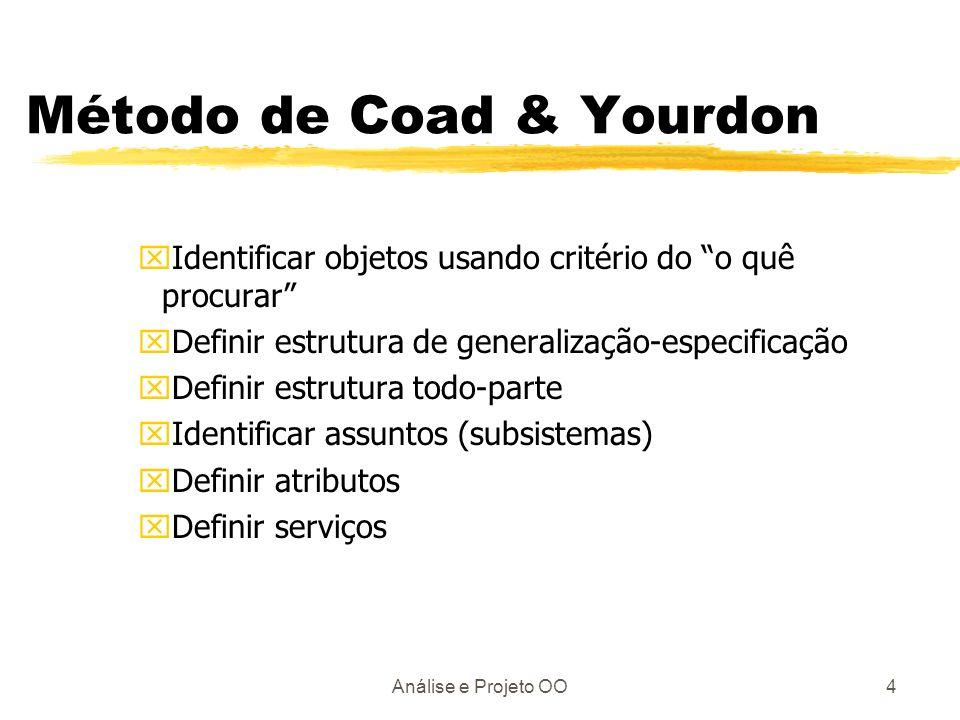 Análise e Projeto OO4 Método de Coad & Yourdon xIdentificar objetos usando critério do o quê procurar xDefinir estrutura de generalização-especificaçã