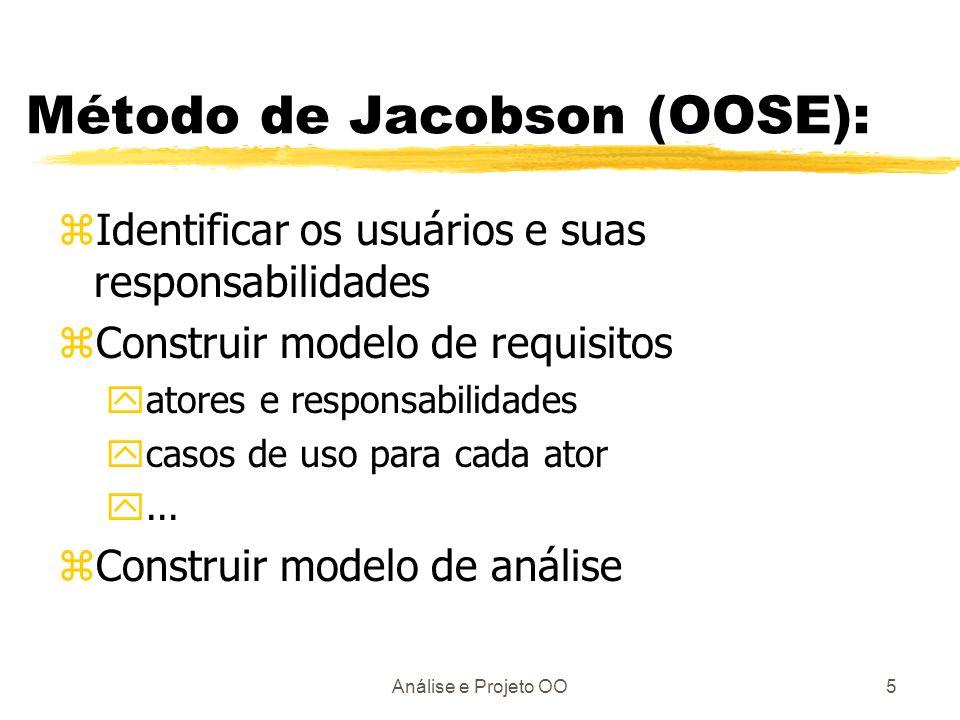 Análise e Projeto OO6 Método de Rambaugh (OMT): zDesenvolver descrição do escopo do problema zConstruir um modelo de objeto zDesenvolver um modelo dinâmico zConstruir um modelo funcional para o sistema