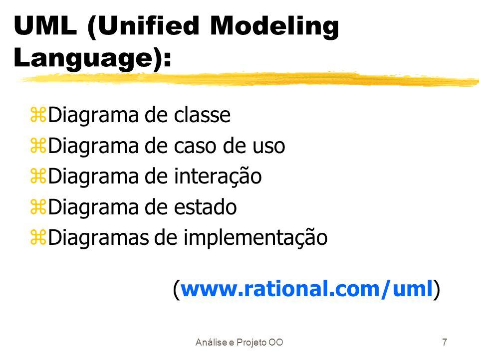 Análise e Projeto OO7 UML (Unified Modeling Language): zDiagrama de classe zDiagrama de caso de uso zDiagrama de interação zDiagrama de estado zDiagra