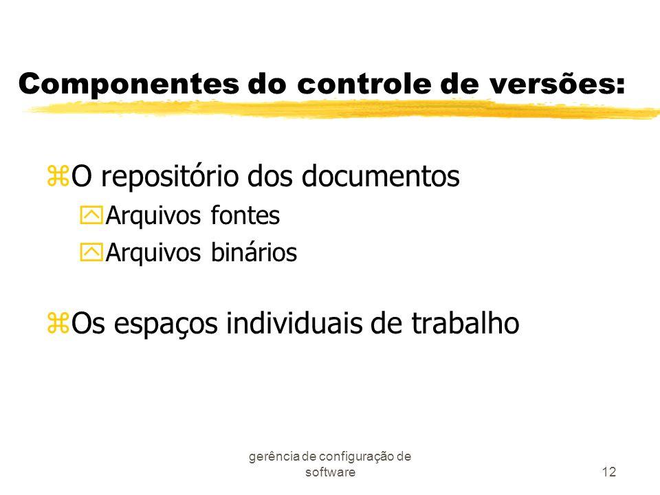 gerência de configuração de software12 Componentes do controle de versões: zO repositório dos documentos yArquivos fontes yArquivos binários zOs espaç