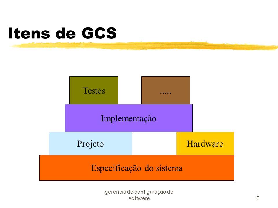 gerência de configuração de software5 Itens de GCS Especificação do sistema ProjetoHardware Implementação Testes.....