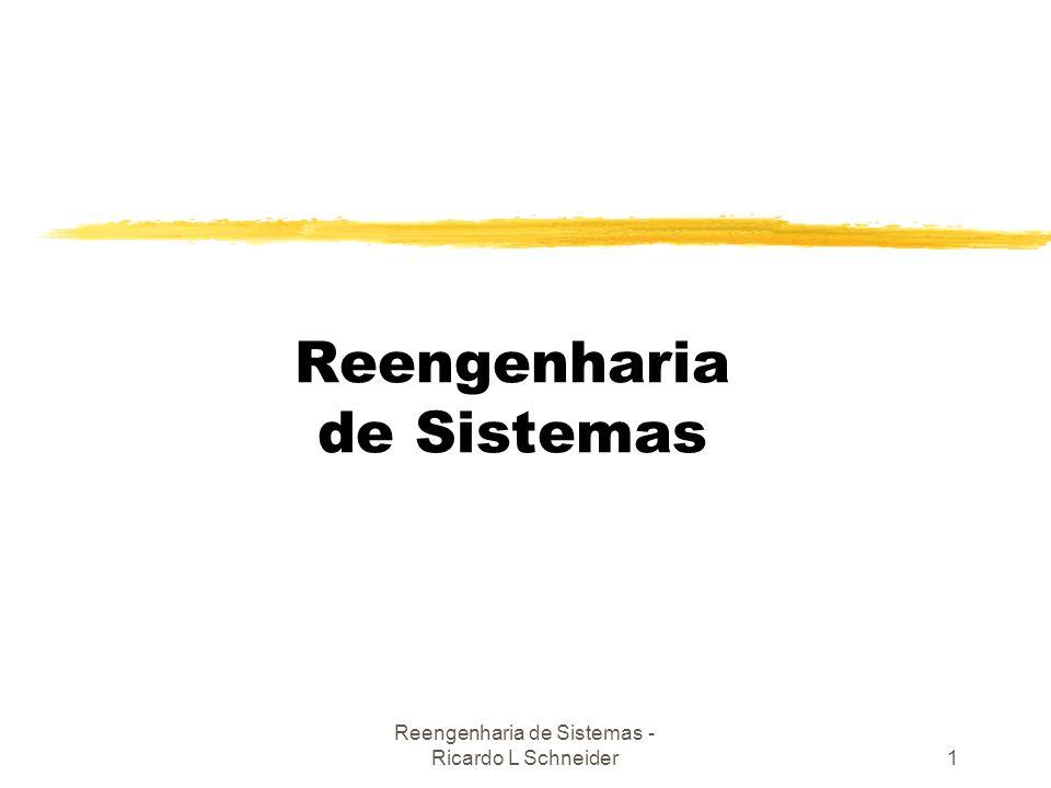 Reengenharia de Sistemas - Ricardo L Schneider1 Reengenharia de Sistemas