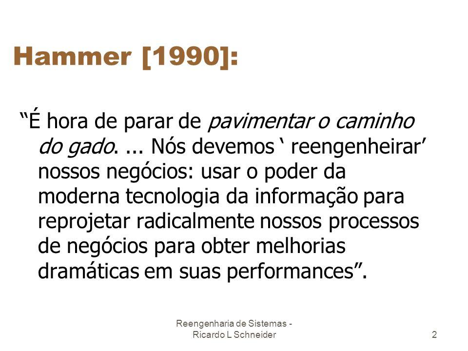 Reengenharia de Sistemas - Ricardo L Schneider2 Hammer [1990]: É hora de parar de pavimentar o caminho do gado.... Nós devemos reengenheirar nossos ne