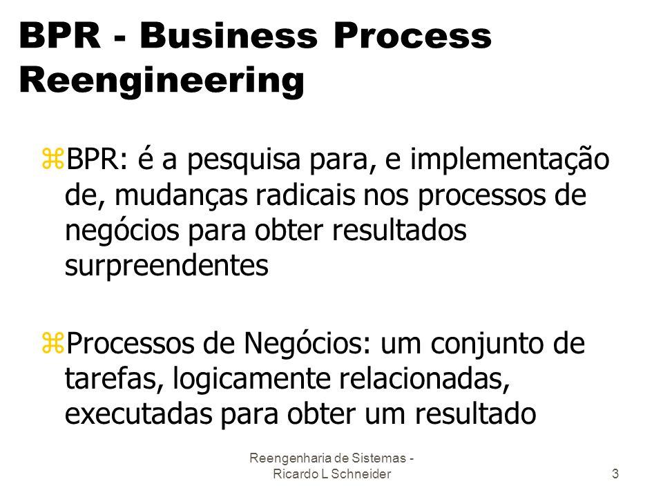 Reengenharia de Sistemas - Ricardo L Schneider3 BPR - Business Process Reengineering zBPR: é a pesquisa para, e implementação de, mudanças radicais no