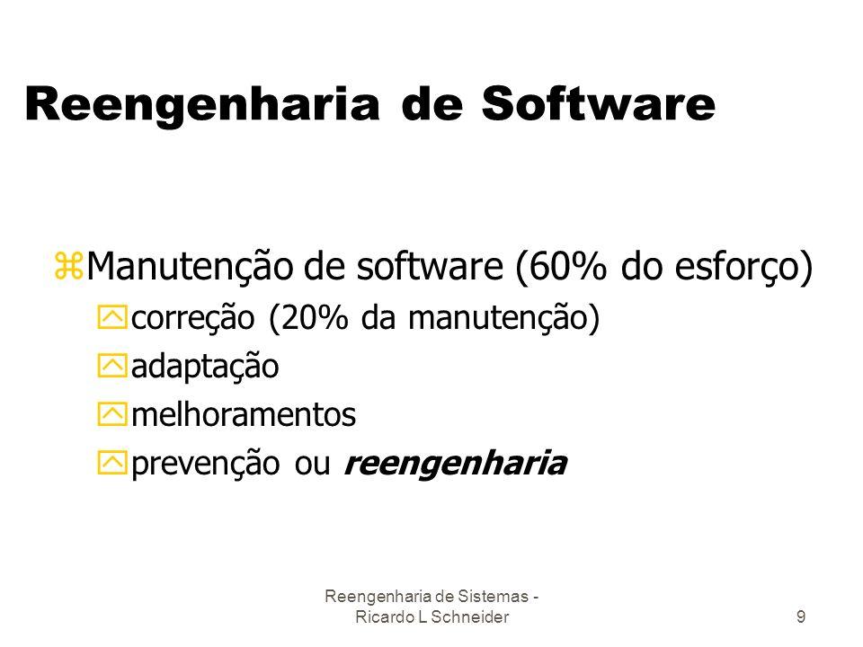 Reengenharia de Sistemas - Ricardo L Schneider9 Reengenharia de Software zManutenção de software (60% do esforço) ycorreção (20% da manutenção) yadapt