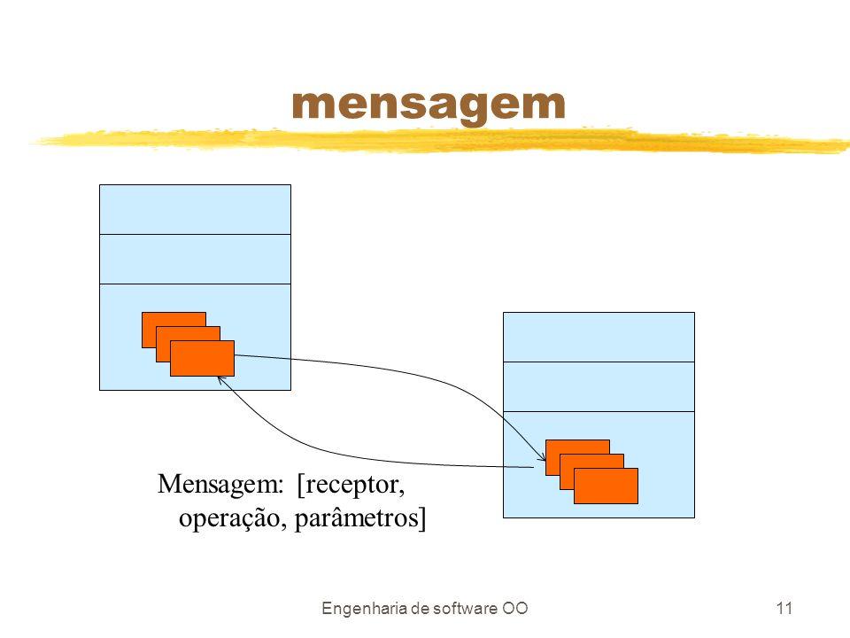 Engenharia de software OO11 mensagem Mensagem: [receptor, operação, parâmetros]