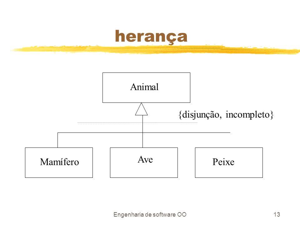Engenharia de software OO13 herança Animal Mamífero Ave Peixe {disjunção, incompleto}