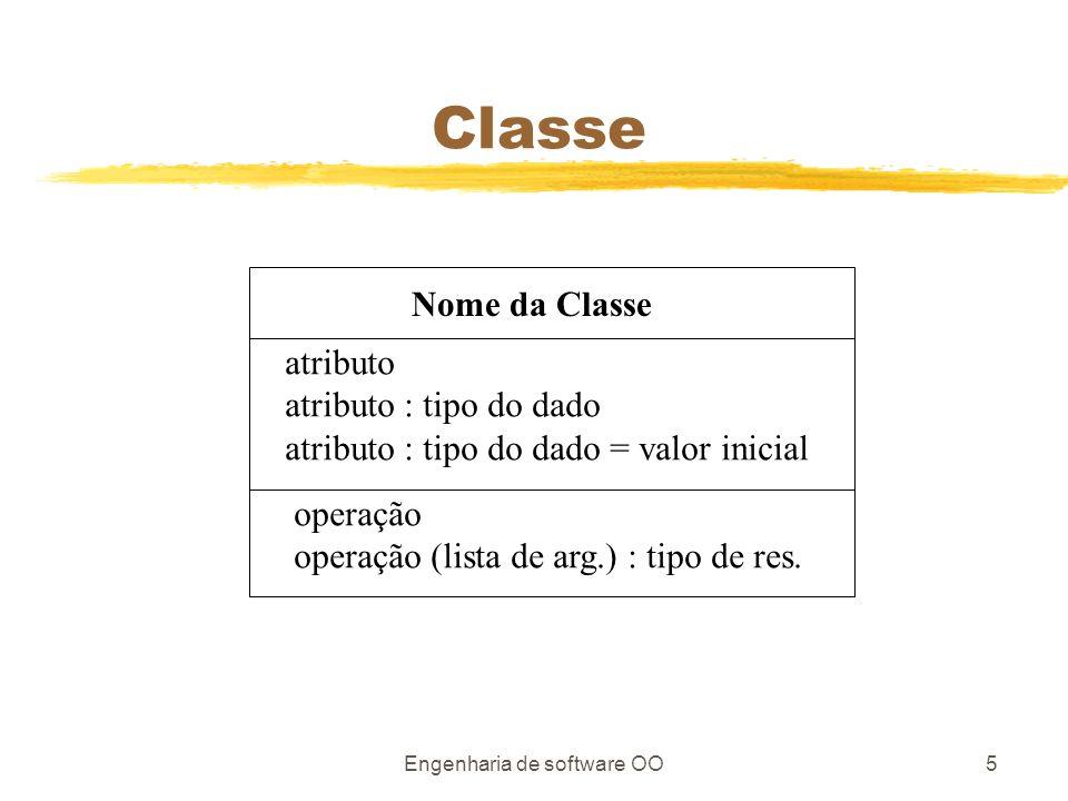 Engenharia de software OO5 Classe Nome da Classe atributo atributo : tipo do dado atributo : tipo do dado = valor inicial operação operação (lista de arg.) : tipo de res.