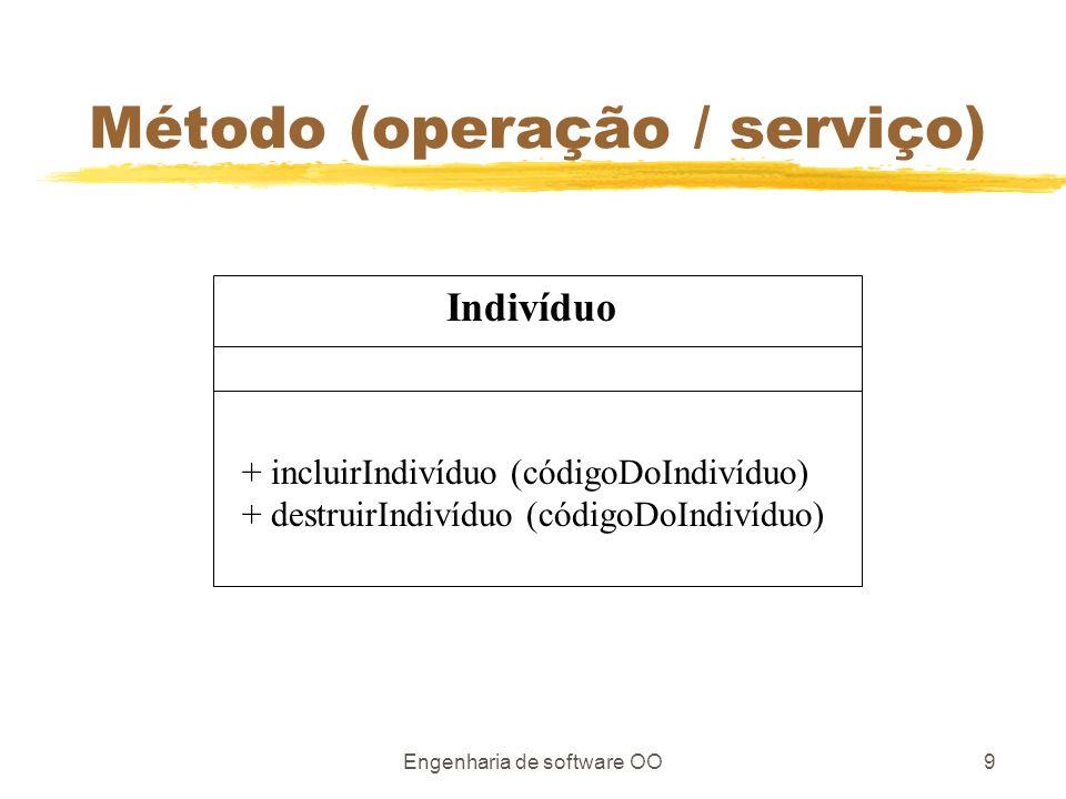Engenharia de software OO9 Método (operação / serviço) Indivíduo + incluirIndivíduo (códigoDoIndivíduo) + destruirIndivíduo (códigoDoIndivíduo)