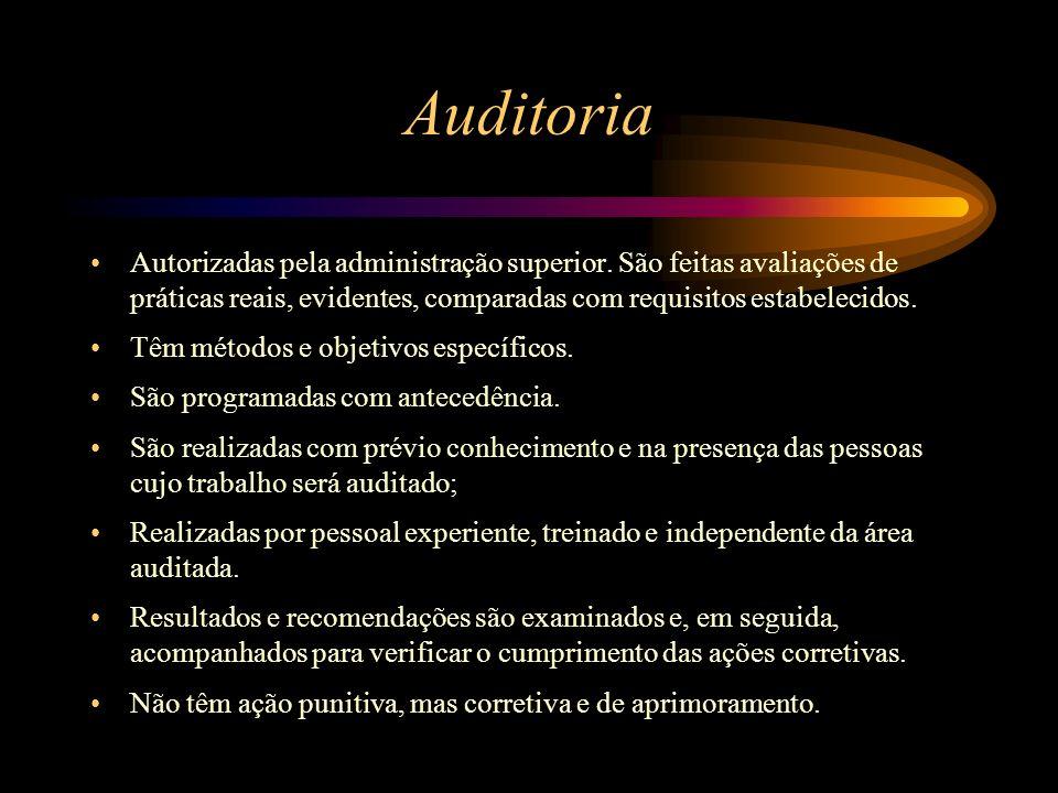 Auditoria Autorizadas pela administração superior. São feitas avaliações de práticas reais, evidentes, comparadas com requisitos estabelecidos. Têm mé