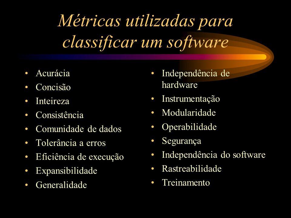 Métricas utilizadas para classificar um software Acurácia Concisão Inteireza Consistência Comunidade de dados Tolerância a erros Eficiência de execuçã