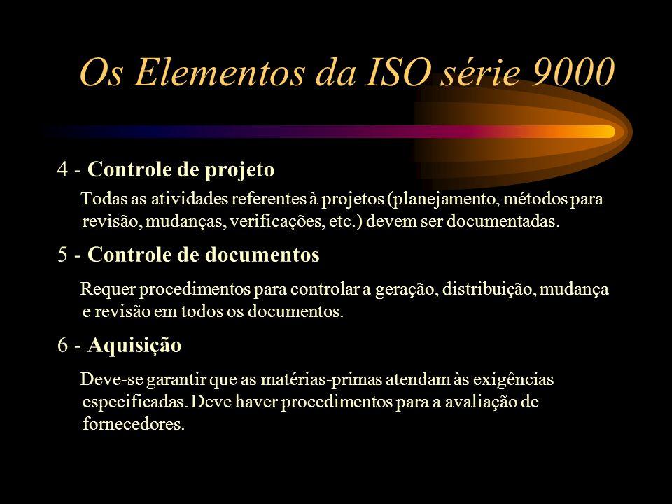 Os Elementos da ISO série 9000 4 - Controle de projeto Todas as atividades referentes à projetos (planejamento, métodos para revisão, mudanças, verifi