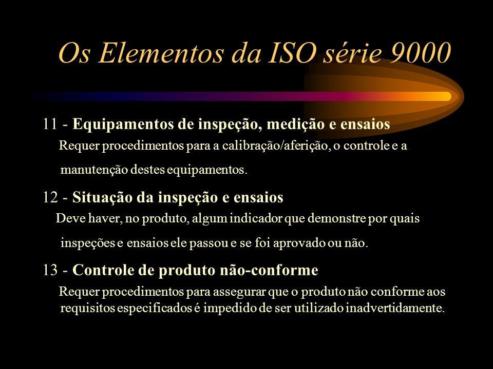 Os Elementos da ISO série 9000 11 - Equipamentos de inspeção, medição e ensaios Requer procedimentos para a calibração/aferição, o controle e a manute