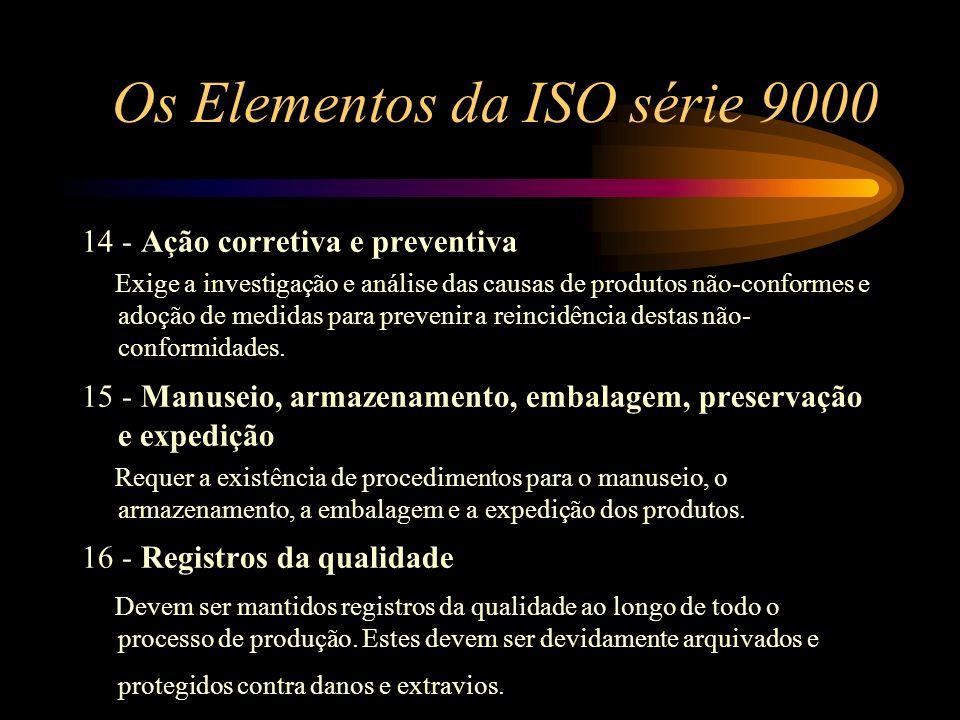 Os Elementos da ISO série 9000 14 - Ação corretiva e preventiva Exige a investigação e análise das causas de produtos não-conformes e adoção de medida