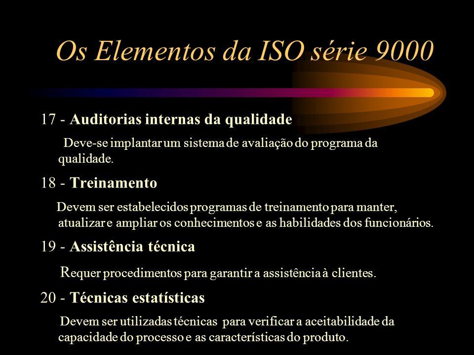 Os Elementos da ISO série 9000 17 - Auditorias internas da qualidade Deve-se implantar um sistema de avaliação do programa da qualidade. 18 - Treiname