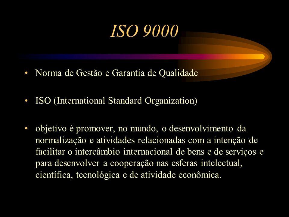 ISO 9000 Norma de Gestão e Garantia de Qualidade ISO (International Standard Organization) objetivo é promover, no mundo, o desenvolvimento da normali
