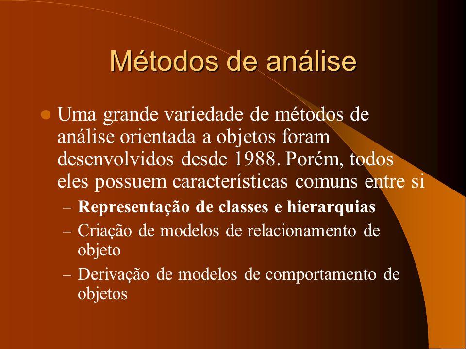 Métodos de análise Uma grande variedade de métodos de análise orientada a objetos foram desenvolvidos desde 1988. Porém, todos eles possuem caracterís