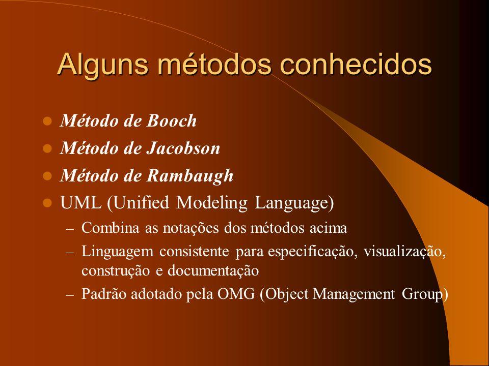 Alguns métodos conhecidos Método de Booch Método de Jacobson Método de Rambaugh UML (Unified Modeling Language) – Combina as notações dos métodos acim
