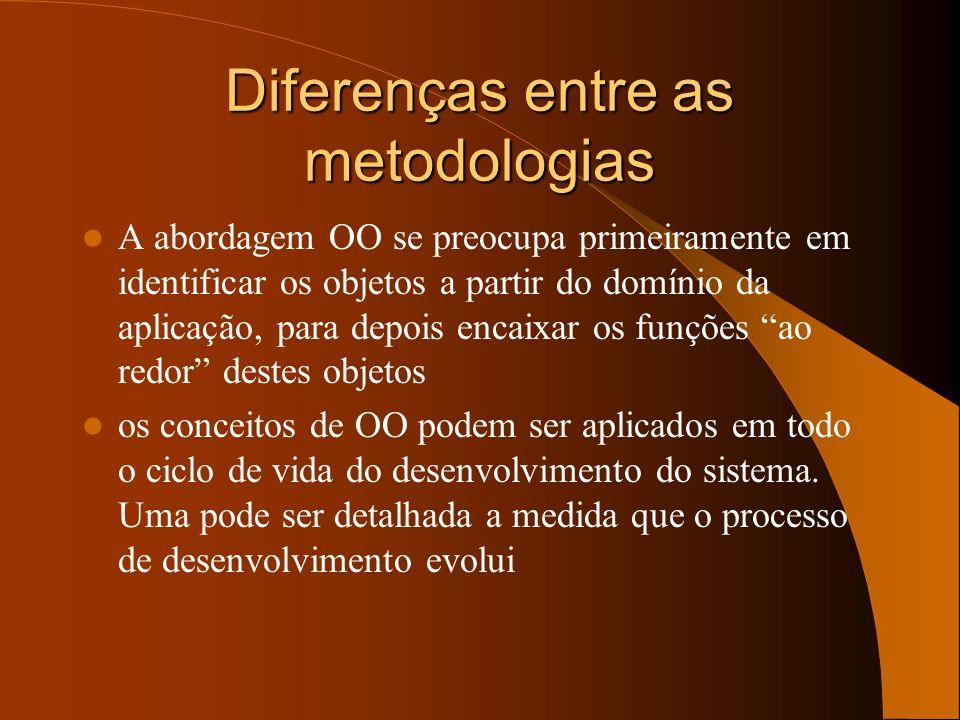 Diferenças entre as metodologias A abordagem OO se preocupa primeiramente em identificar os objetos a partir do domínio da aplicação, para depois enca