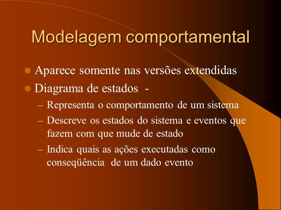 Modelagem comportamental Aparece somente nas versões extendidas Diagrama de estados - – Representa o comportamento de um sistema – Descreve os estados