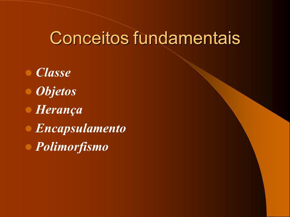 Conceitos fundamentais Classe Objetos Herança Encapsulamento Polimorfismo