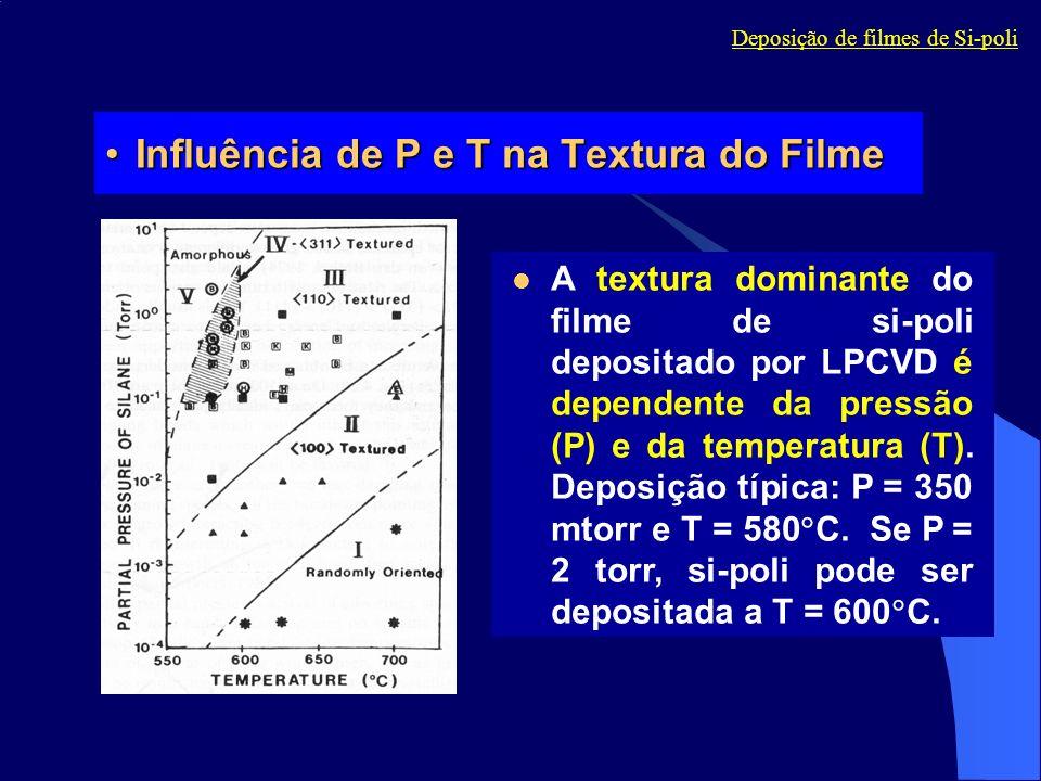 Influência de P e T na Textura do FilmeInfluência de P e T na Textura do Filme A textura dominante do filme de si-poli depositado por LPCVD é dependen