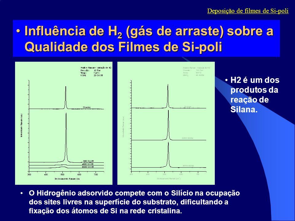 Influência de H 2 (gás de arraste) sobre a Qualidade dos Filmes de Si-poliInfluência de H 2 (gás de arraste) sobre a Qualidade dos Filmes de Si-poli H